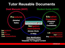 oracle ilearning tutor integration jan oracle ilearning