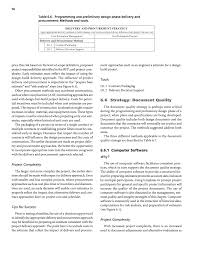 Complexity Point Estimation Template by Chapter 6 Guide For Programming And Preliminary Design Phase