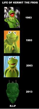 Frog Face Meme - life of kermit the frog by lamey70 meme center