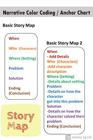 Writing Maps The 25 Best Story Map Example Ideas On Pinterest Bme Map Story