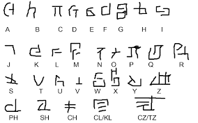letter k in different languages more info