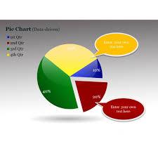 Pie Chart Template Powerpoint Hotel Rez Info Hotel Rez Info Powerpoint Chart Template