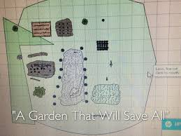 Victory Garden Layout My Victory Garden By Christine Donovan