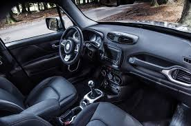 jeep renegade interior 2015 jeep renegade limited euro spec review