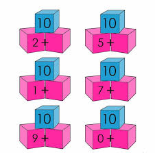 number bonds to 10 and addition worksheet for ks1 with blocks