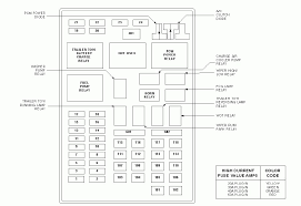 1999 f150 trailer wiring diagram wiring amazing wiring diagram