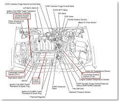 2010 nissan pathfinder wiring diagram 97 nissan pathfinder wiring