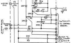 stihl 025 parts diagram wiring diagram and fuse box diagram for