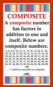 free prime and composite numbers posters and student