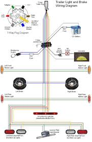 car trailer wire diagram pin flat wiring how to draw sound