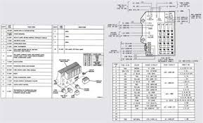solved 1994 dodge fuse box diagram fixya