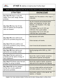 Place Value To Hundred Thousands Worksheets Stage 6 Strategy U0026 Knowledge
