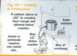 kitchen island electrical outlets electric outlet at kitchen island standards k s inspections