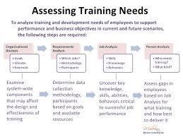 training needs assessment template sample training needs analysis
