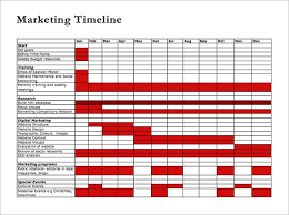 Resume Powerpoint Template Marketing Timeline Template Sample Marketing Timeline Template