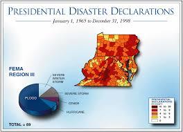 Fema Map Store Disaster Assessment Toolkit