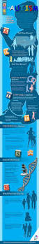 68 best mount sinai health infographics images on pinterest