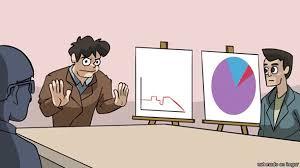 Stare Dad Meme Generator - animated meme templates album on imgur