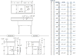 Commercial Kitchen Design Standards Sinks 2017 Standard Size Kitchen Sink Ideas Stainless Steel