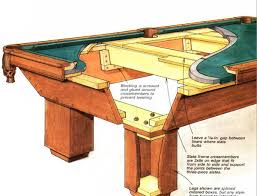 Woodworking Plans Dining Table Free by Building A Pool Table Finewoodworking