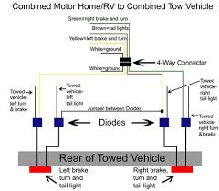 towbar electrics wiring diagram 7 pin wiring diagram