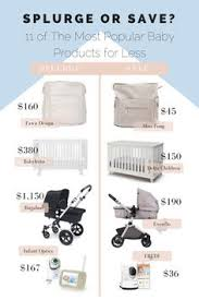 popular baby registry splurge or save where to find 11 of the most popular baby