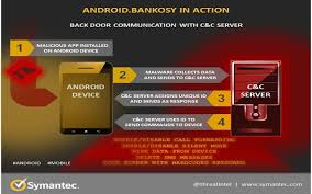android call forwarding android bankosy a malware that uses call forwarding to intercept