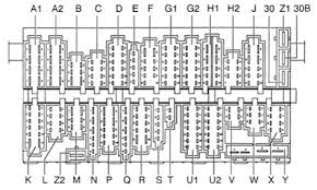 volkswagen golf mk3 u2013 fuse box diagram auto genius