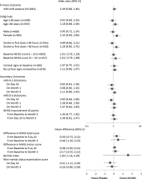 chinese medicine neuroaid efficacy on stroke recovery stroke