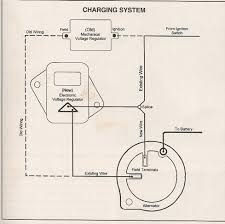 wiring diagrams for 2005 dodge ram 1500 u2013 the wiring diagram