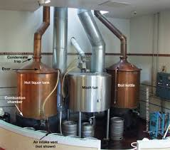 Home Brewery Plans | home brew room design myfavoriteheadache com myfavoriteheadache com