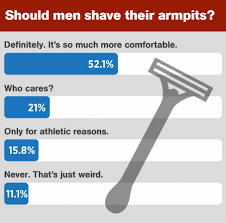 differnt trims of men public hair pics why men should shave their armpits men s health