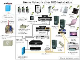 fios home network design hd wallpapers fios home network design love8designwall ml