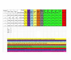 Grade Book Template Excel Gradebook Template 7 Grade Sheet Template Cook Resume Grade