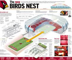 Dallas Cowboys Stadium Map by Nfl Arizona Cardinals Fly To The Game