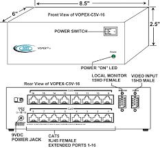 vga splitter multi point cat5 extender a v distribution amplifier