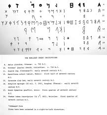 greek letter forms