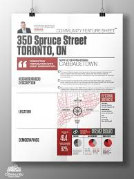 110 best community feature sheets and infographics for real estate