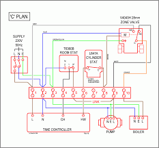 wiring diagram for zone heating system y plan central and s agnitum