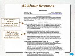 resume chronological order resume types