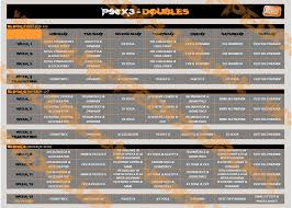 free workout schedule p90x3 workout schedule free pdf calendars for all phases