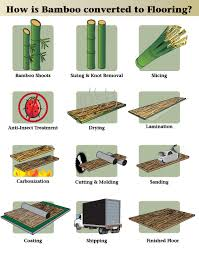 bamboo flooring durability manufacturing