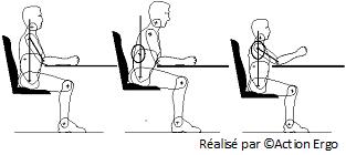 position assise bureau ergonomie au bureau pour une bonne posture de travail