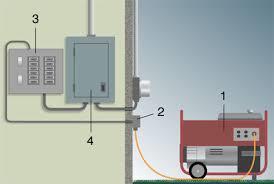 portable generator wiring diagram