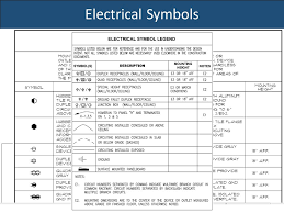 electrical symbols legend dolgular com