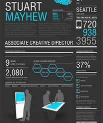 Graphics Design Resume Sample by 26 Best Graphic Design Resume Tips With Examples