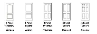 Hollow Interior Doors Interior Flush And Molded Doors Door Store Az