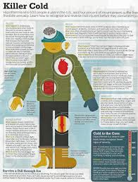 best oil ls emergency preparedness 82 best disasters blizzard images on pinterest emergency