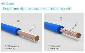 wholesale single core cable solid or strand electrical cable wire