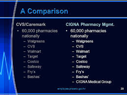 cigna pharmacy help desk phone number 1 copra meeting may 19 what is open enrollment when is open